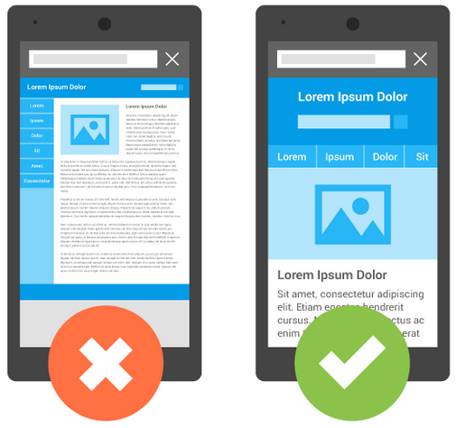Improve postions in Google results for mobile sites